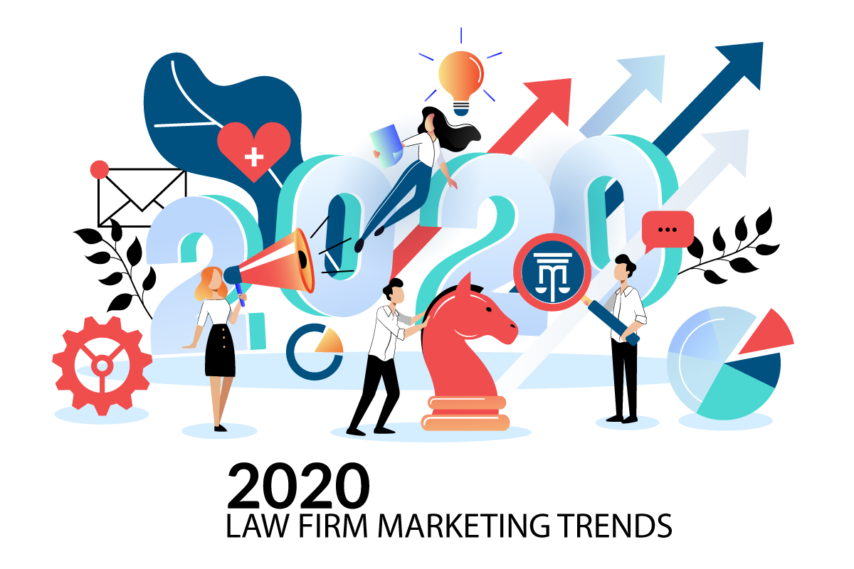 Marketing Trends In 2020