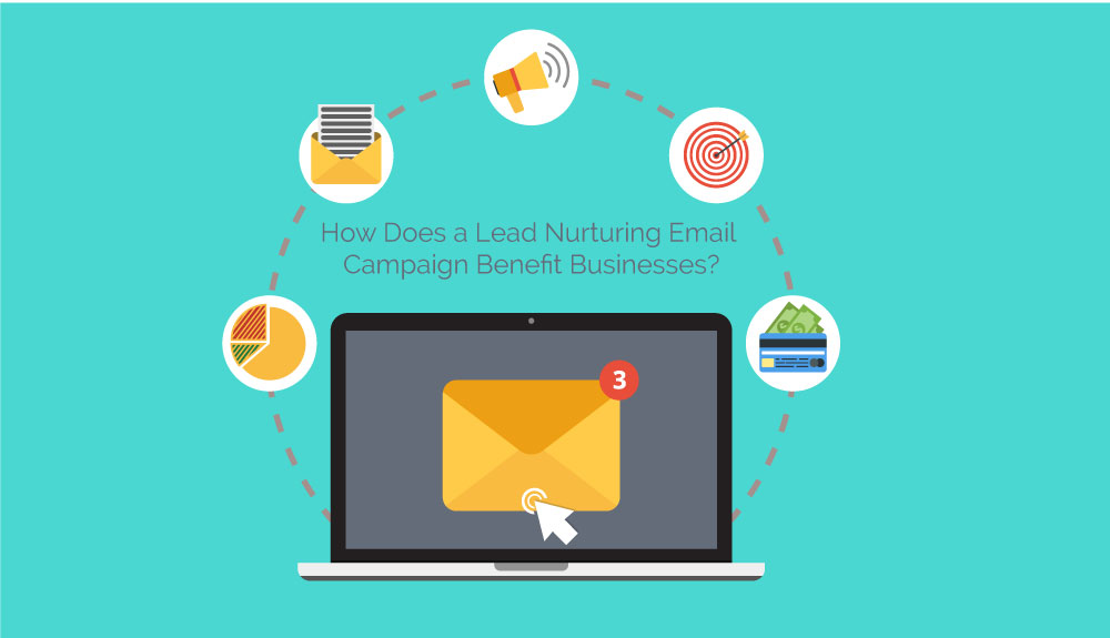 How Does A Lead Nurturing Email Campaign Benefit Businesses